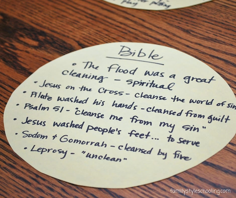 Cleaning in the Bible